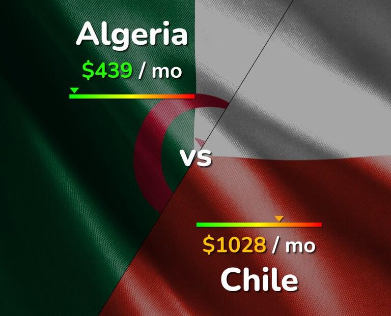 Cost of living in Algeria vs Chile infographic