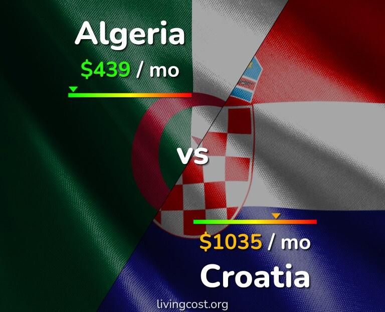 Cost of living in Algeria vs Croatia infographic