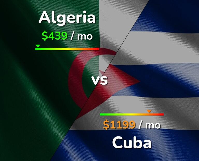 Cost of living in Algeria vs Cuba infographic