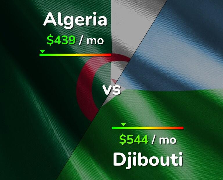 Cost of living in Algeria vs Djibouti infographic