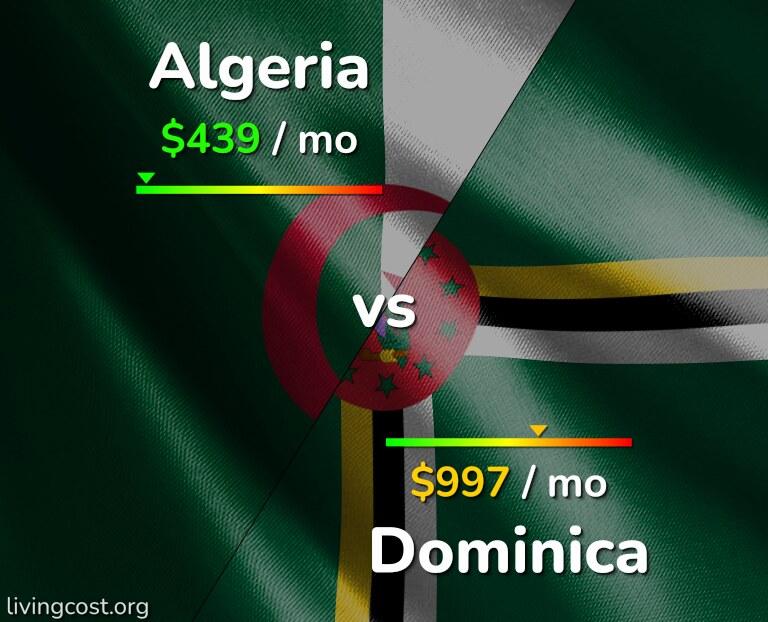 Cost of living in Algeria vs Dominica infographic