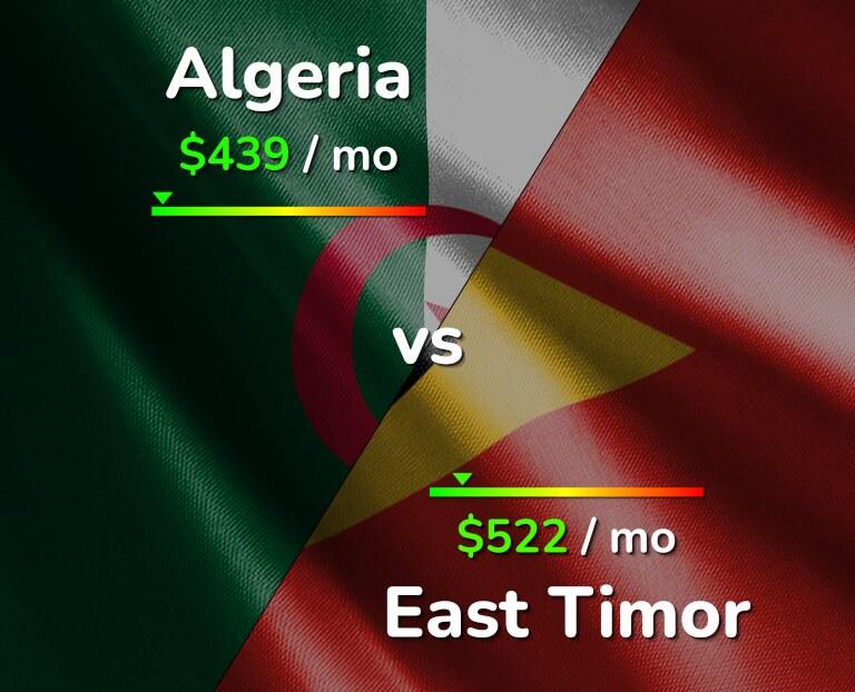 Cost of living in Algeria vs East Timor infographic