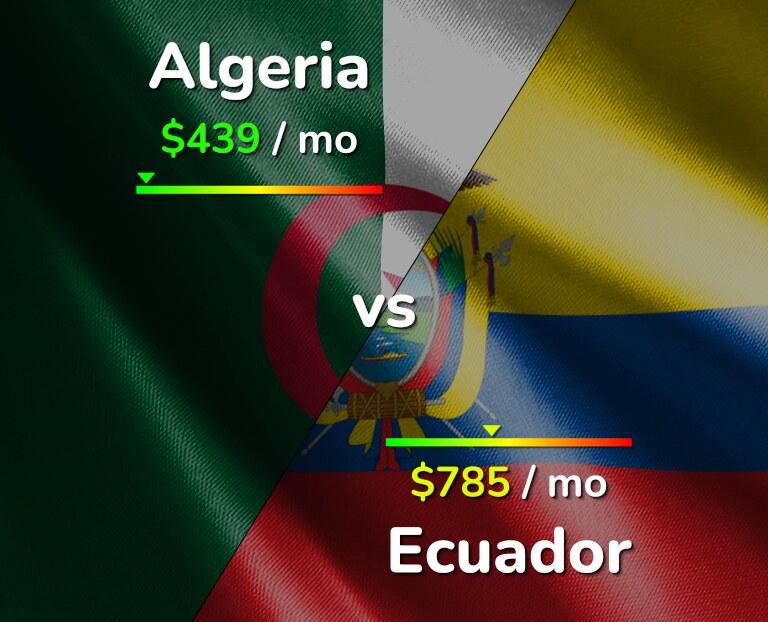 Cost of living in Algeria vs Ecuador infographic
