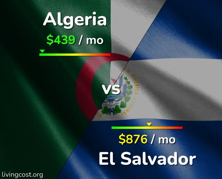 Cost of living in Algeria vs El Salvador infographic