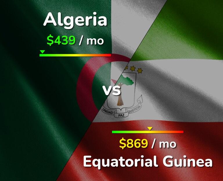 Cost of living in Algeria vs Equatorial Guinea infographic