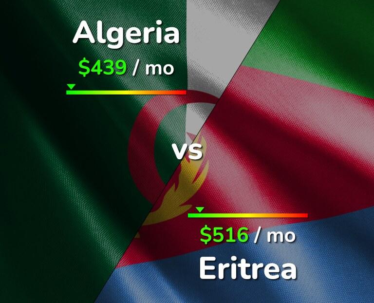 Cost of living in Algeria vs Eritrea infographic