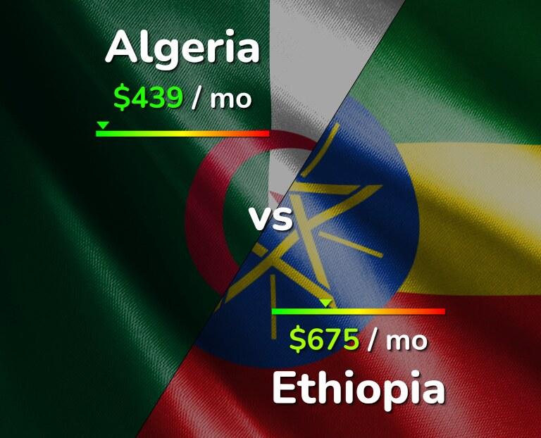 Cost of living in Algeria vs Ethiopia infographic