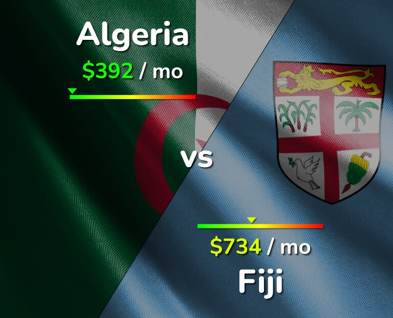 Cost of living in Algeria vs Fiji infographic