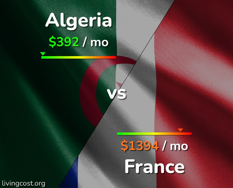 Cost of living in Algeria vs France infographic