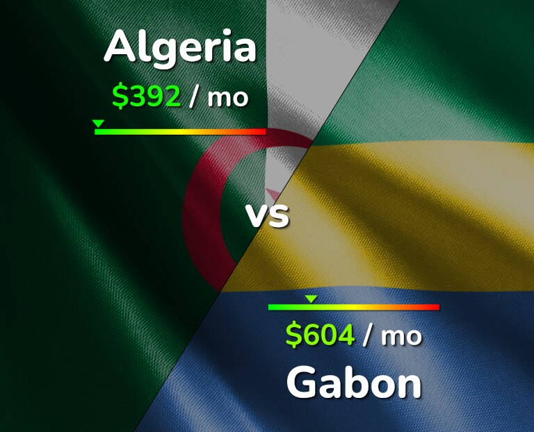 Cost of living in Algeria vs Gabon infographic