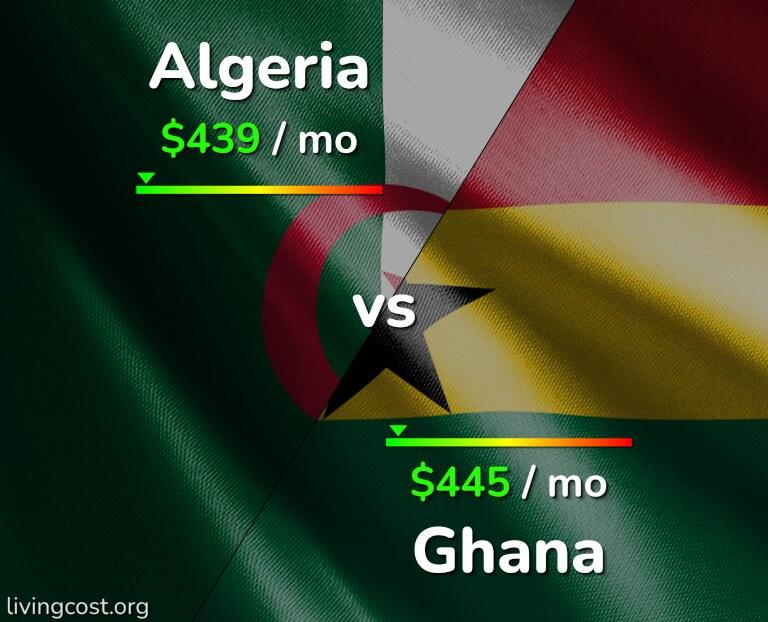 Cost of living in Algeria vs Ghana infographic