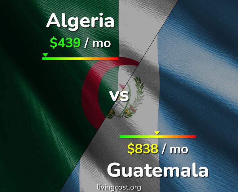 Cost of living in Algeria vs Guatemala infographic