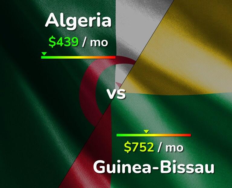 Cost of living in Algeria vs Guinea-Bissau infographic