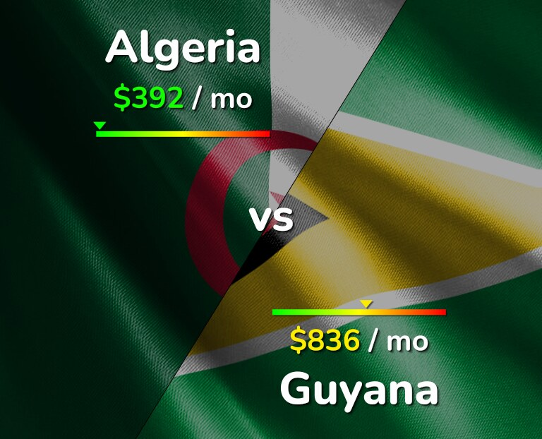 Cost of living in Algeria vs Guyana infographic