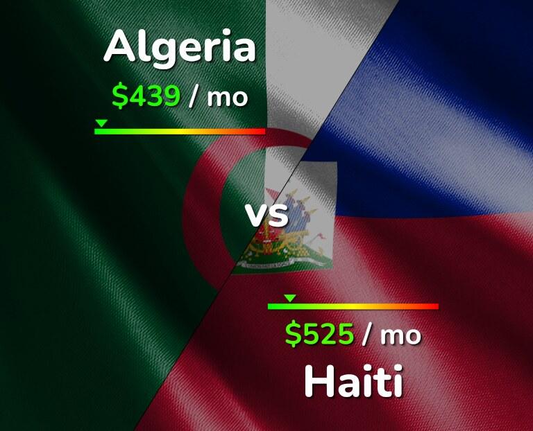 Cost of living in Algeria vs Haiti infographic