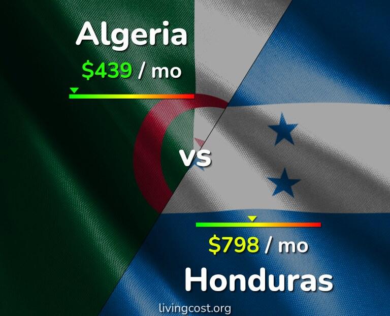 Cost of living in Algeria vs Honduras infographic
