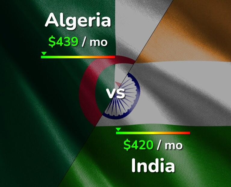 Cost of living in Algeria vs India infographic