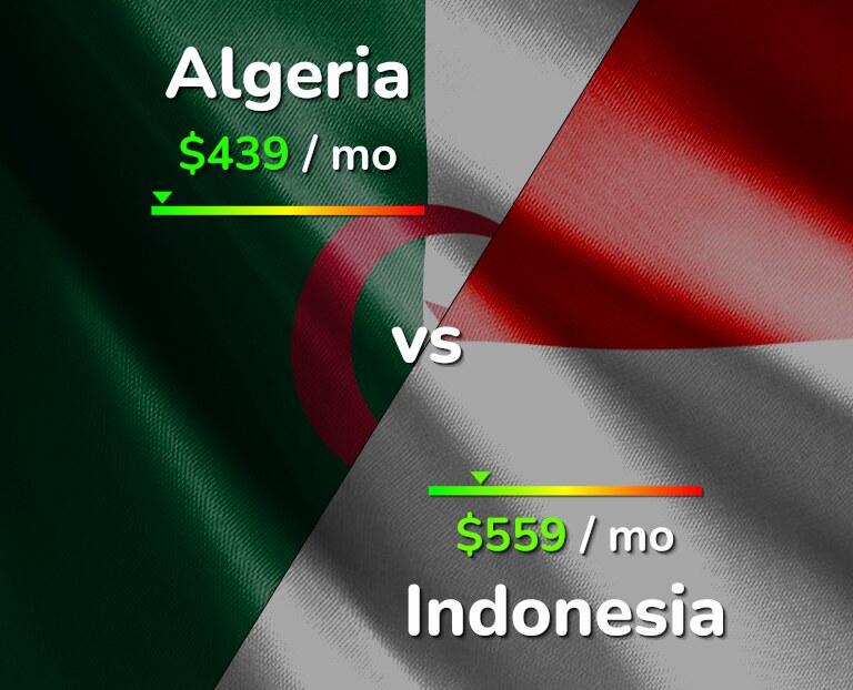 Cost of living in Algeria vs Indonesia infographic