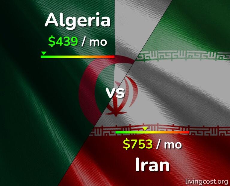 Cost of living in Algeria vs Iran infographic