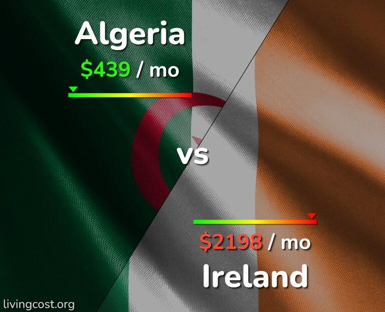 Cost of living in Algeria vs Ireland infographic