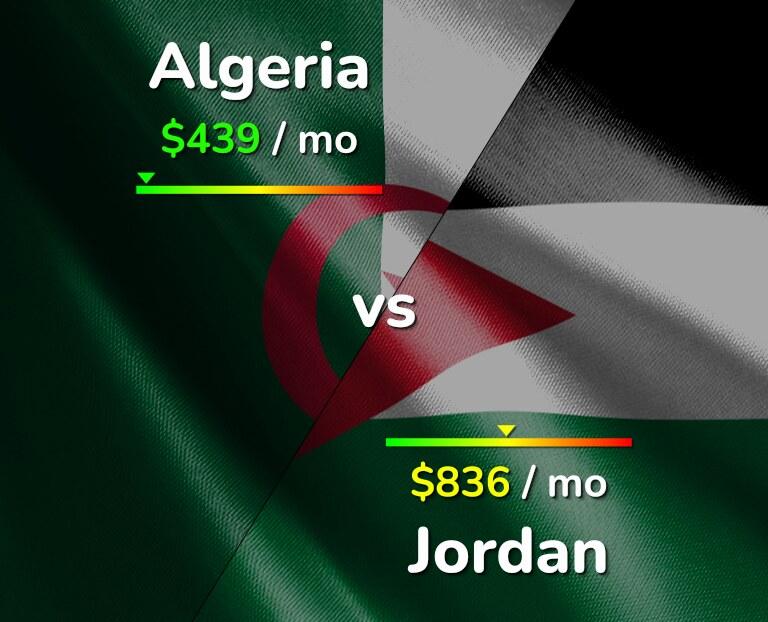 Cost of living in Algeria vs Jordan infographic