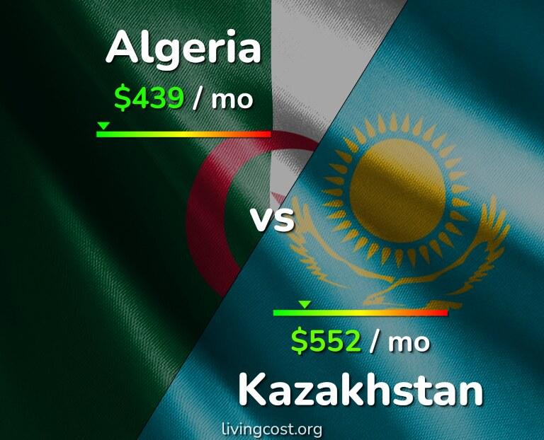 Cost of living in Algeria vs Kazakhstan infographic