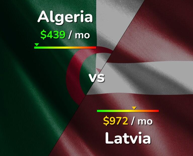 Cost of living in Algeria vs Latvia infographic