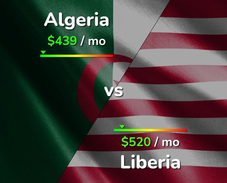 Cost of living in Algeria vs Liberia infographic