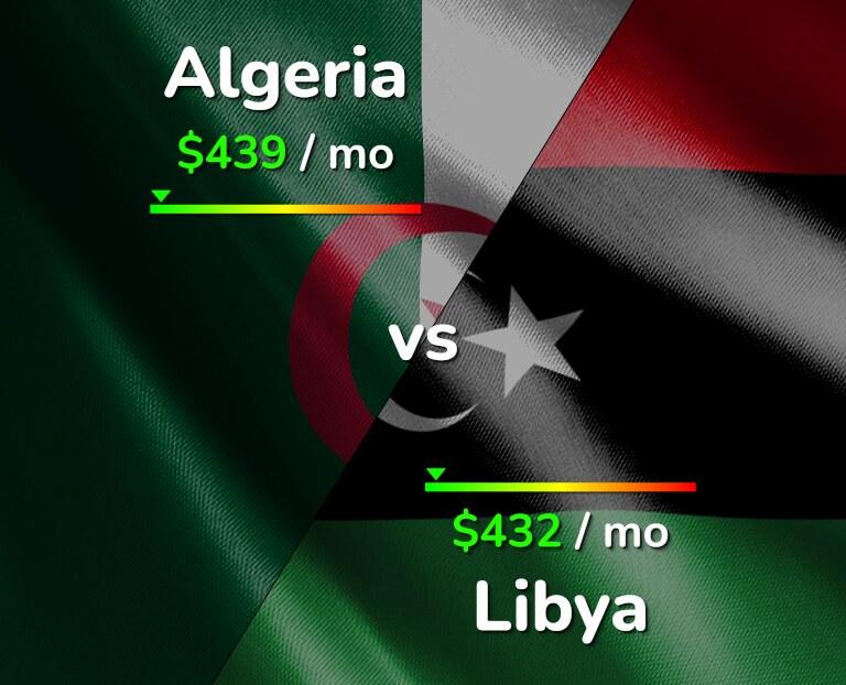 Cost of living in Algeria vs Libya infographic