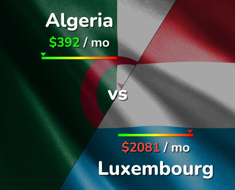 Cost of living in Algeria vs Luxembourg infographic