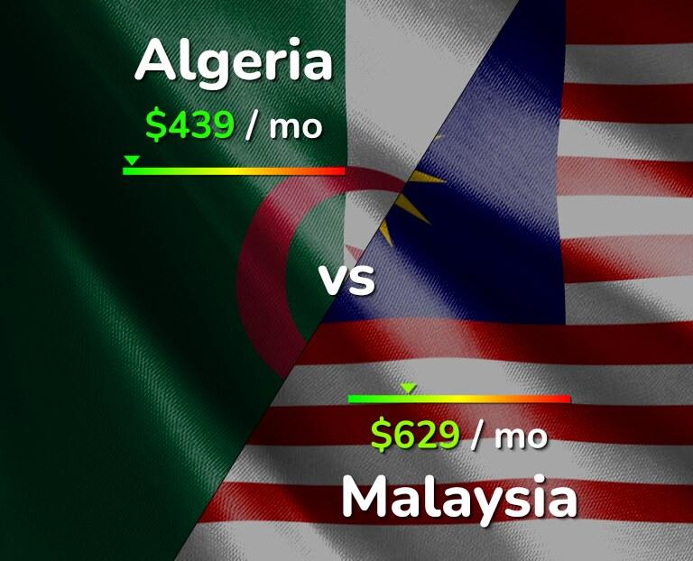 Cost of living in Algeria vs Malaysia infographic