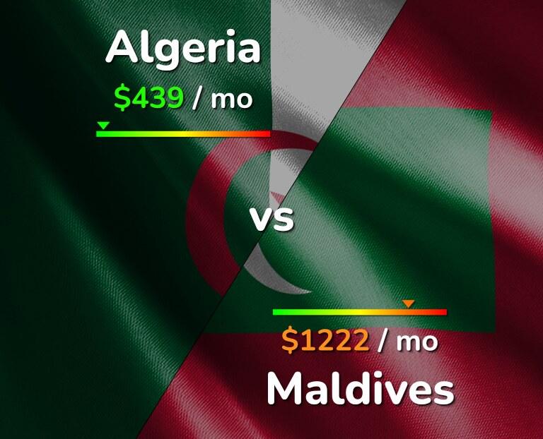Cost of living in Algeria vs Maldives infographic