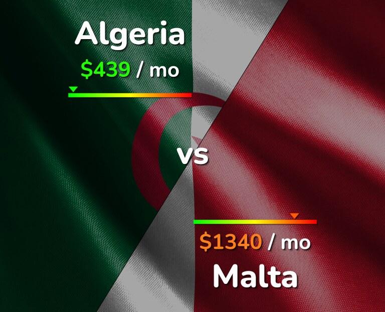 Cost of living in Algeria vs Malta infographic