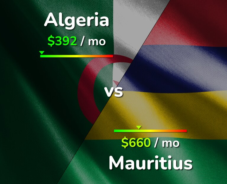 Cost of living in Algeria vs Mauritius infographic