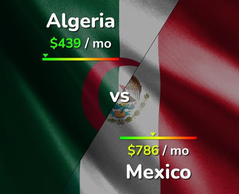 Cost of living in Algeria vs Mexico infographic