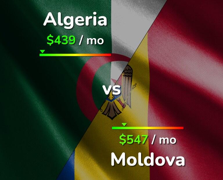 Cost of living in Algeria vs Moldova infographic