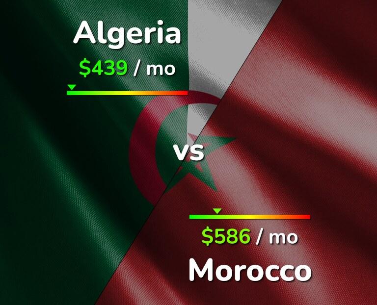 Cost of living in Algeria vs Morocco infographic