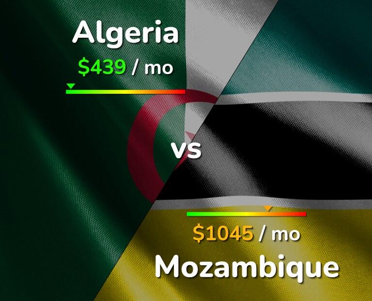 Cost of living in Algeria vs Mozambique infographic