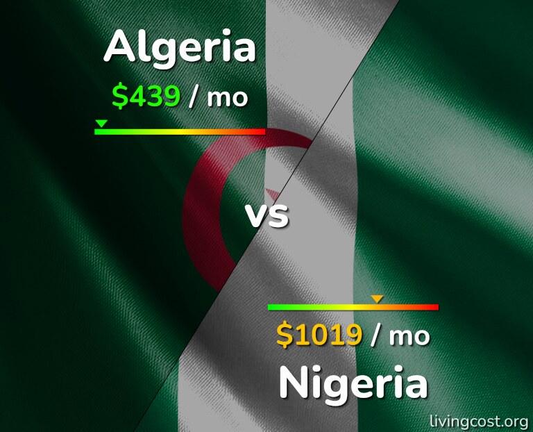 Cost of living in Algeria vs Nigeria infographic