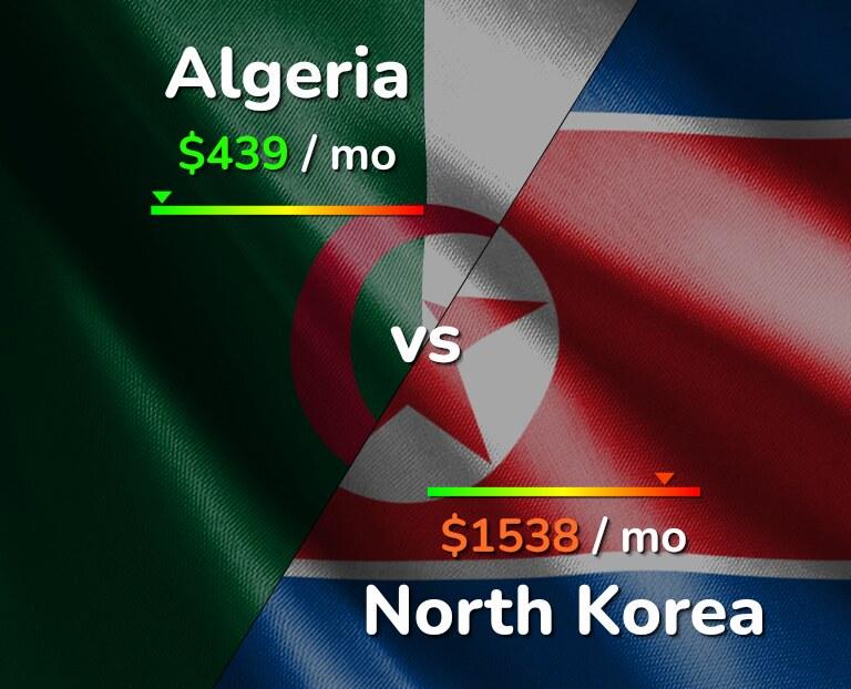 Cost of living in Algeria vs North Korea infographic