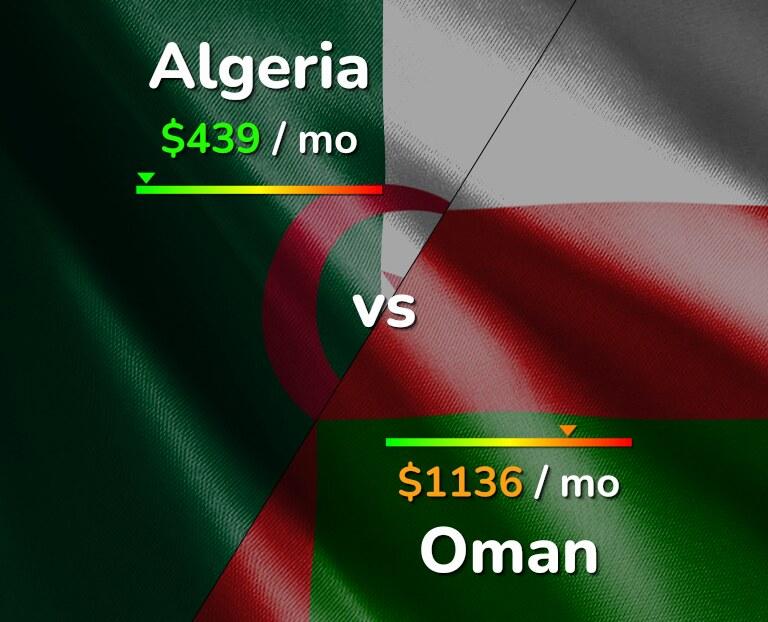 Cost of living in Algeria vs Oman infographic