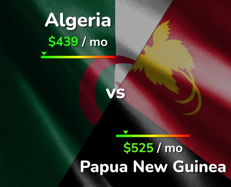 Cost of living in Algeria vs Papua New Guinea infographic