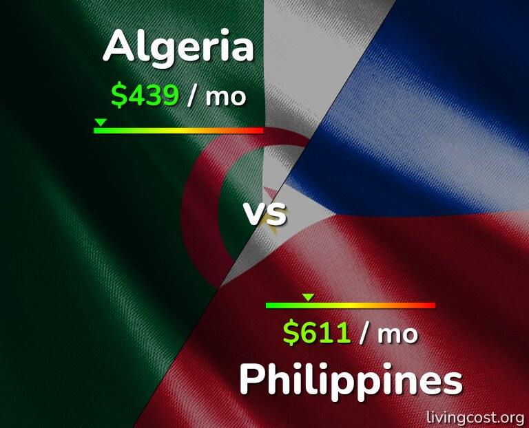 Cost of living in Algeria vs Philippines infographic