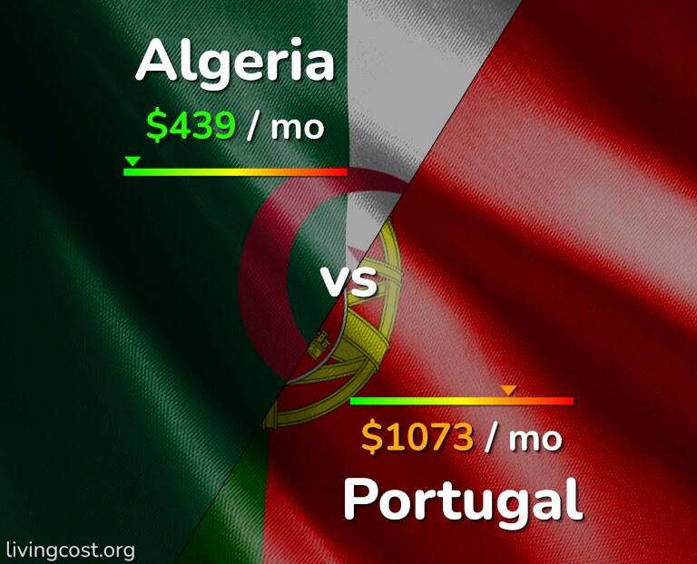 Cost of living in Algeria vs Portugal infographic