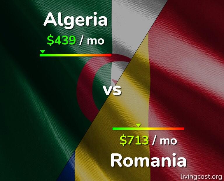 Cost of living in Algeria vs Romania infographic