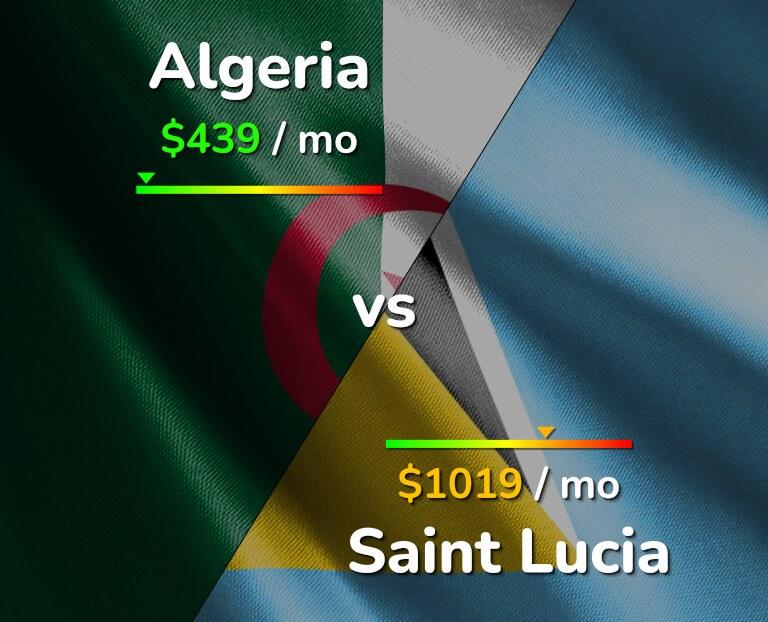 Cost of living in Algeria vs Saint Lucia infographic