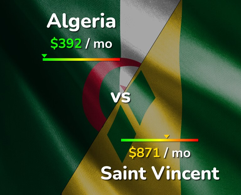 Cost of living in Algeria vs Saint Vincent infographic