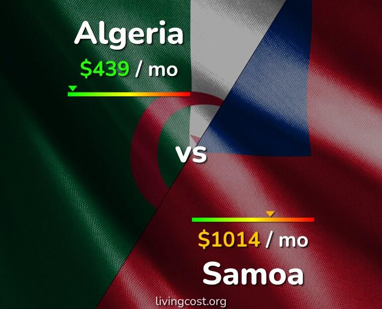 Cost of living in Algeria vs Samoa infographic