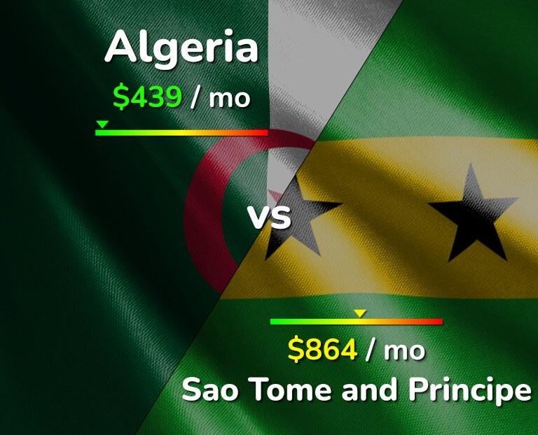 Cost of living in Algeria vs Sao Tome and Principe infographic