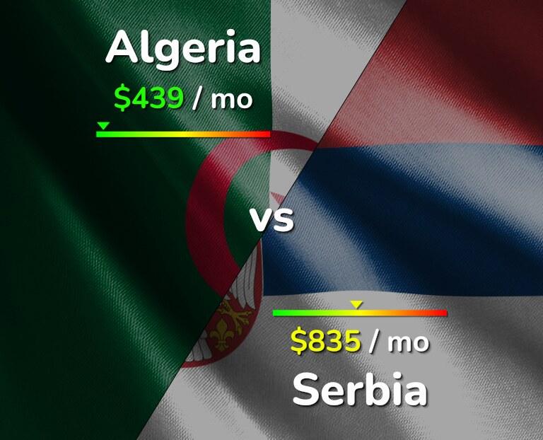 Cost of living in Algeria vs Serbia infographic